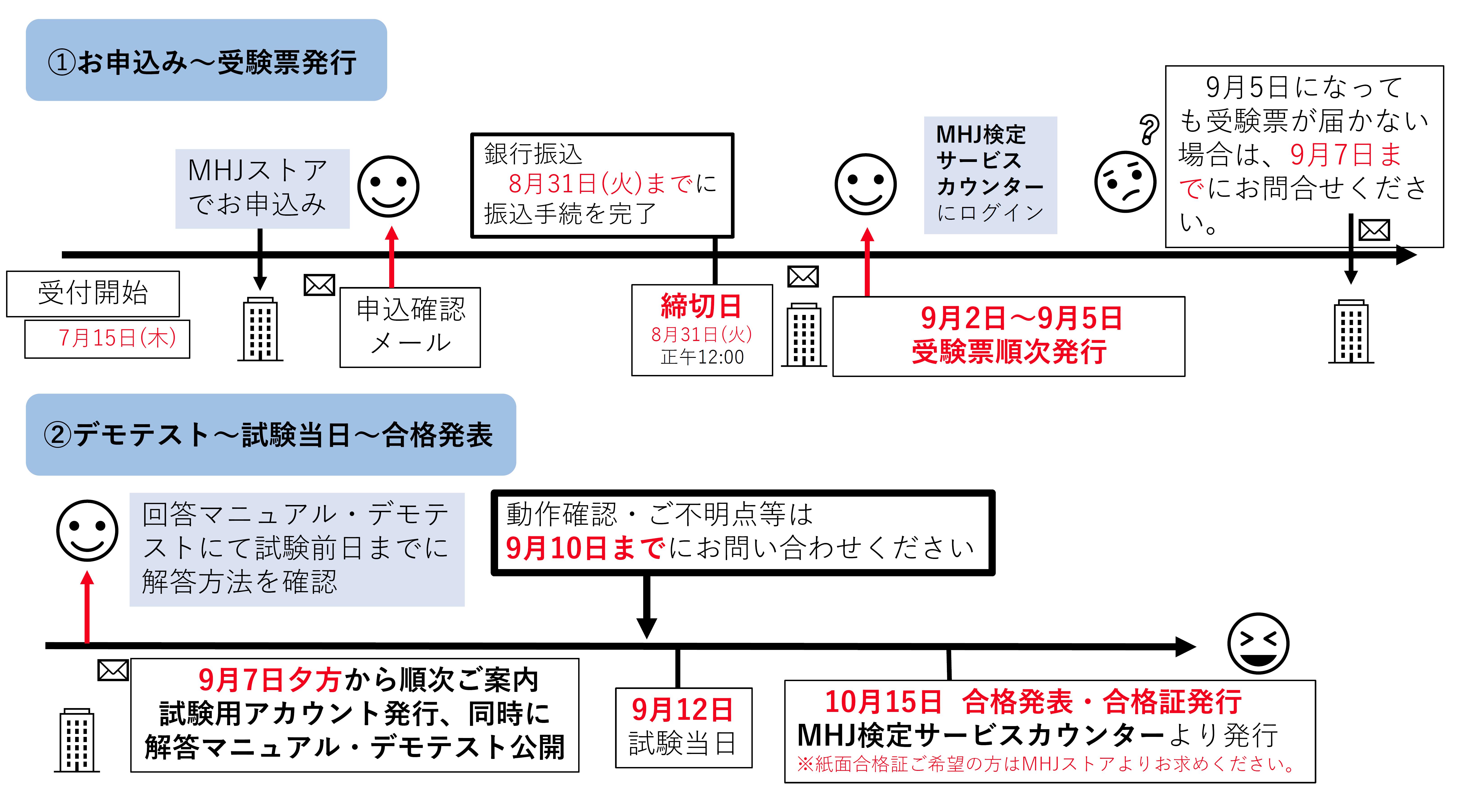 検定試験スケジュール9月12日マーケ法務